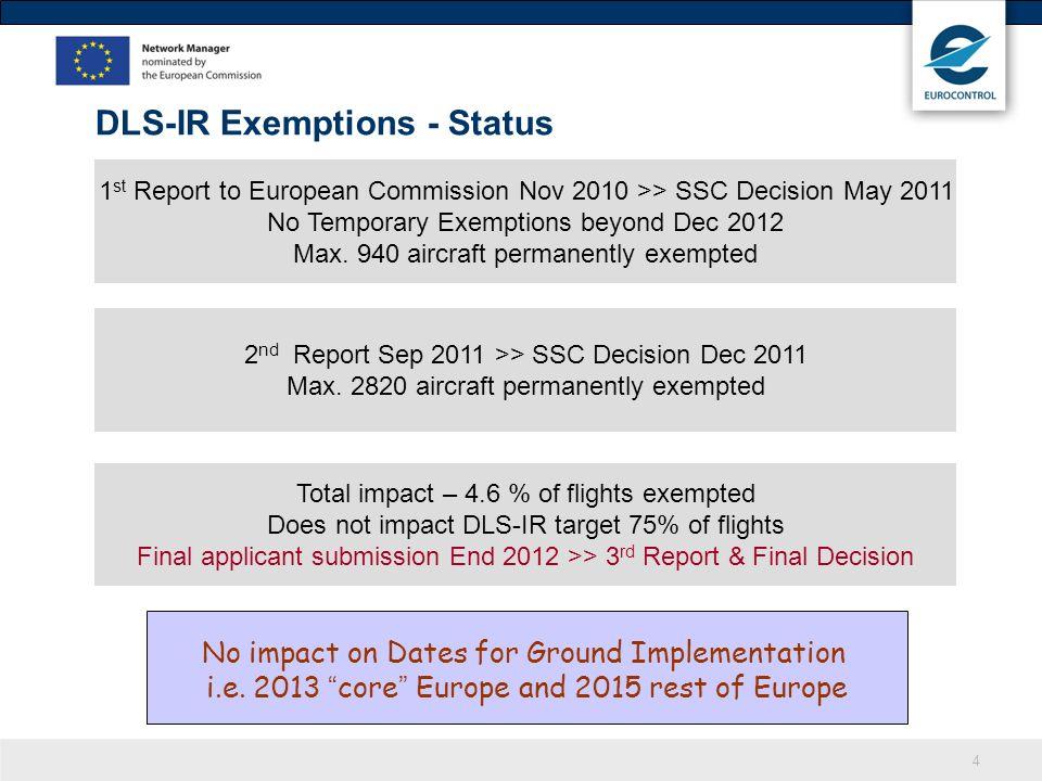 DLS-IR Exemptions - Status