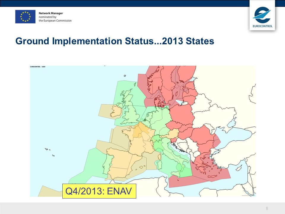 Ground Implementation Status States