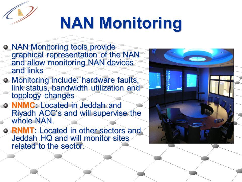NAN Monitoring NAN Monitoring tools provide graphical representation of the NAN and allow monitoring NAN devices and links.