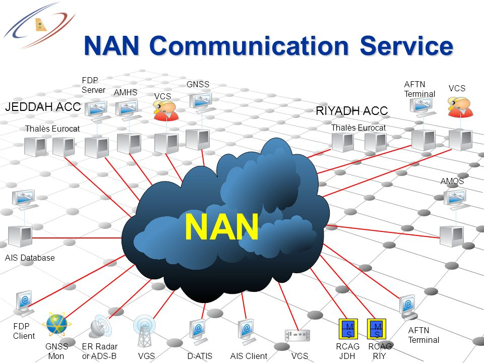NAN Communication Service