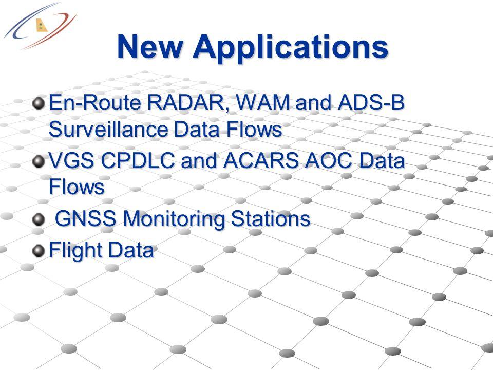 New Applications En-Route RADAR, WAM and ADS-B Surveillance Data Flows