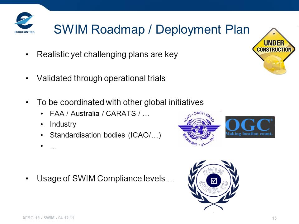 SWIM Roadmap / Deployment Plan