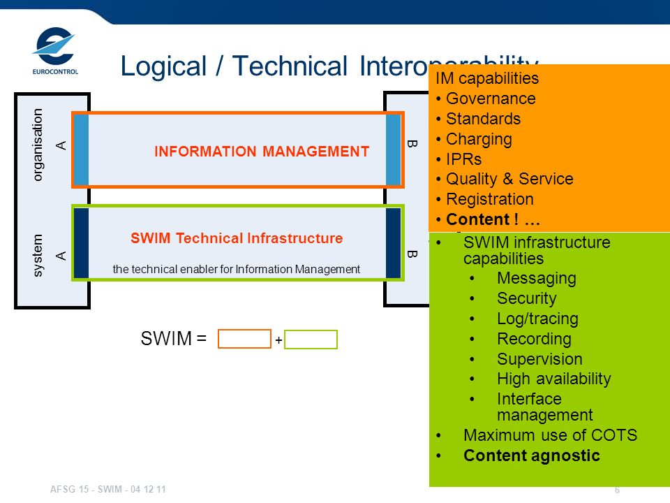 Logical / Technical Interoperability
