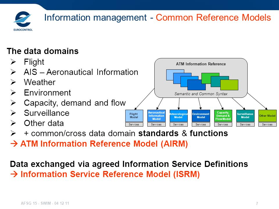 Information management - Common Reference Models