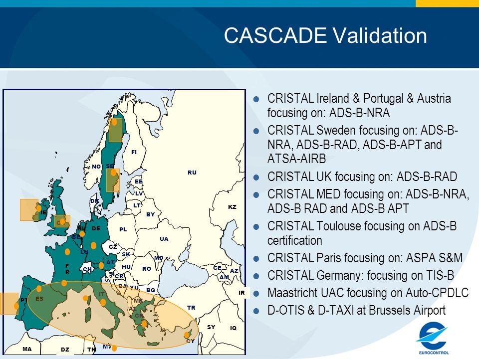 CASCADE Validation FI. GE. AM. AZ. EE. UA. MD. TR. CY. FR. LV. LT. NL. GB. IE. BY. RO.