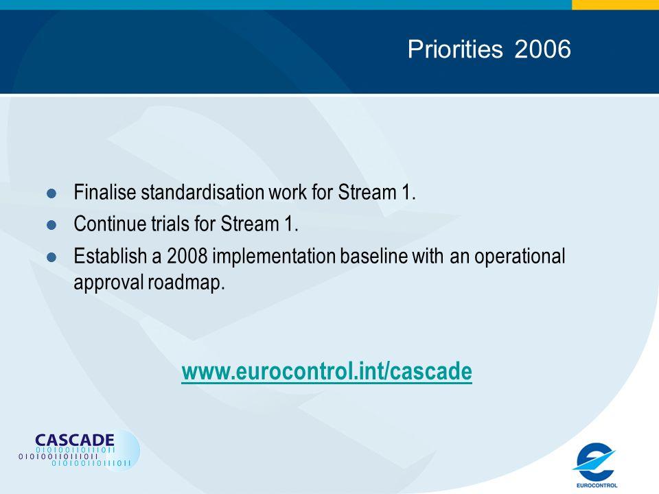 Priorities 2006 www.eurocontrol.int/cascade
