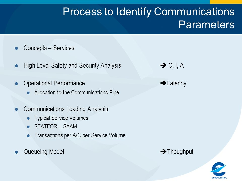 Process to Identify Communications Parameters