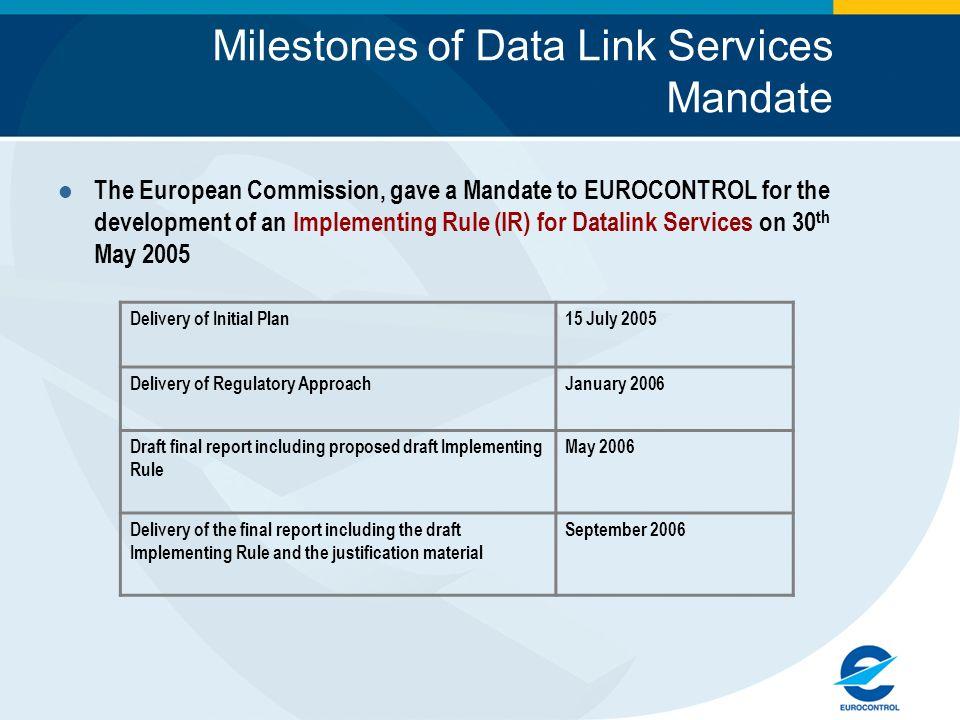 Milestones of Data Link Services Mandate