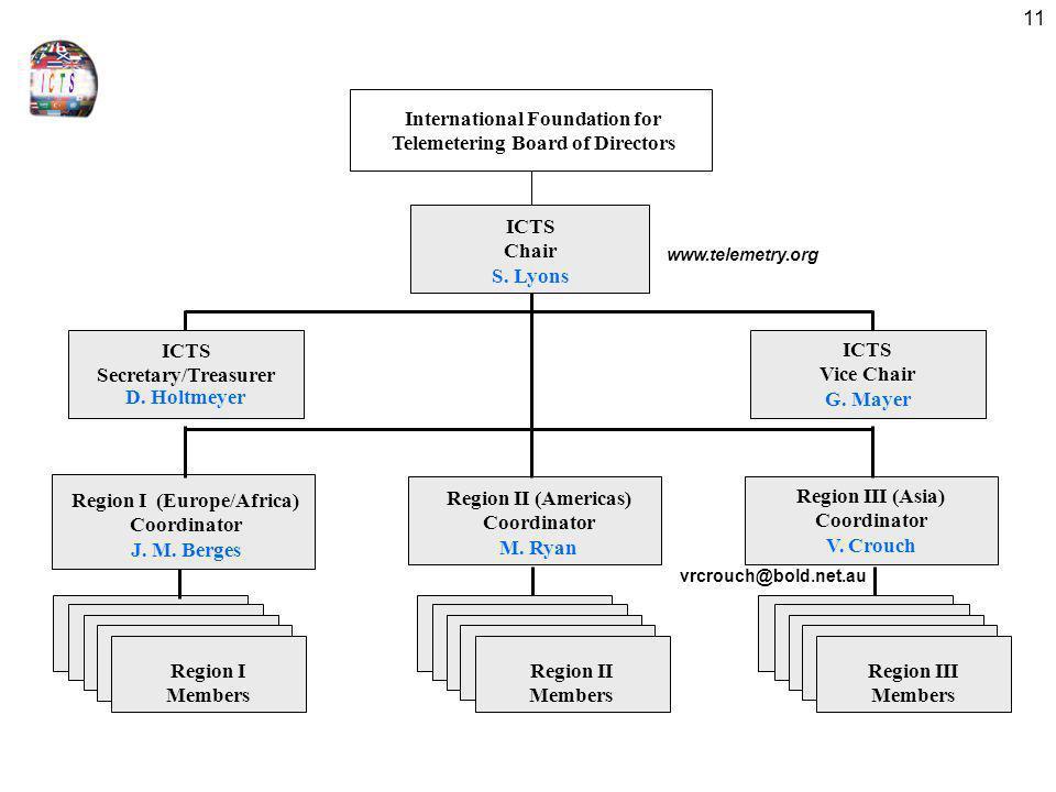 International Foundation for Telemetering Board of Directors