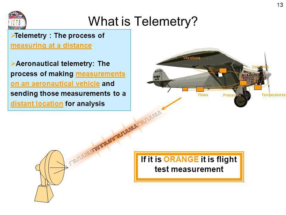 If it is ORANGE it is flight test measurement
