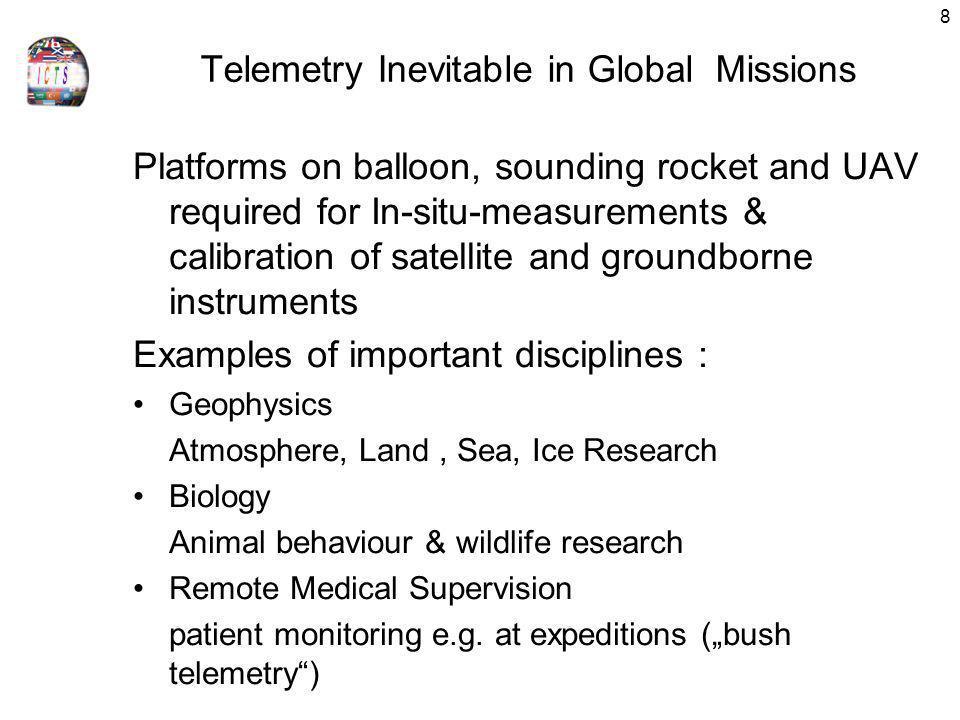Telemetry Inevitable in Global Missions