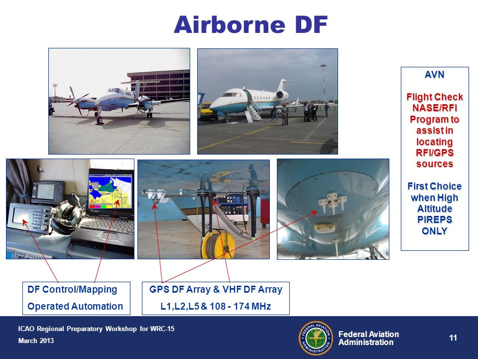 Airborne DF DF Control/Mapping Operated Automation