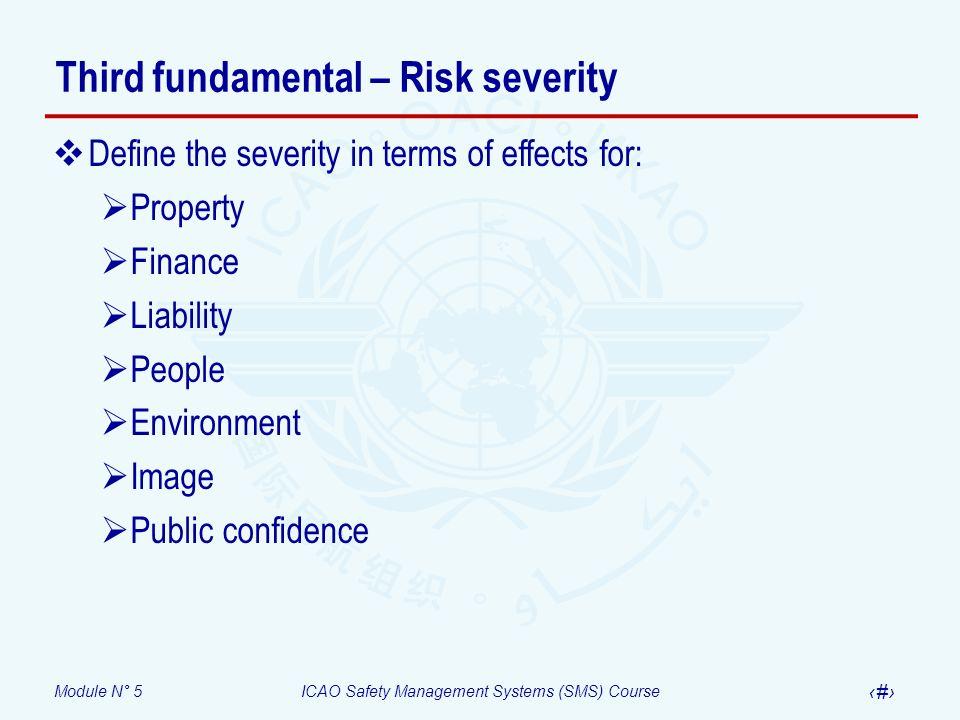 Third fundamental – Risk severity