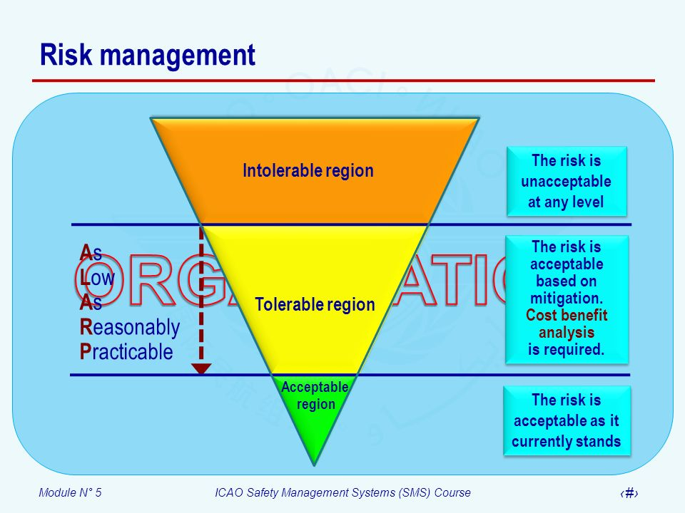 The risk is acceptable based on The risk is acceptable as it