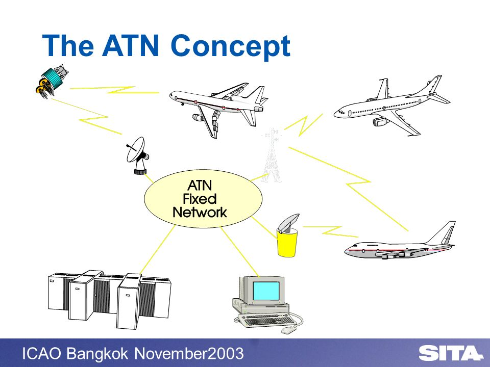 The ATN Concept