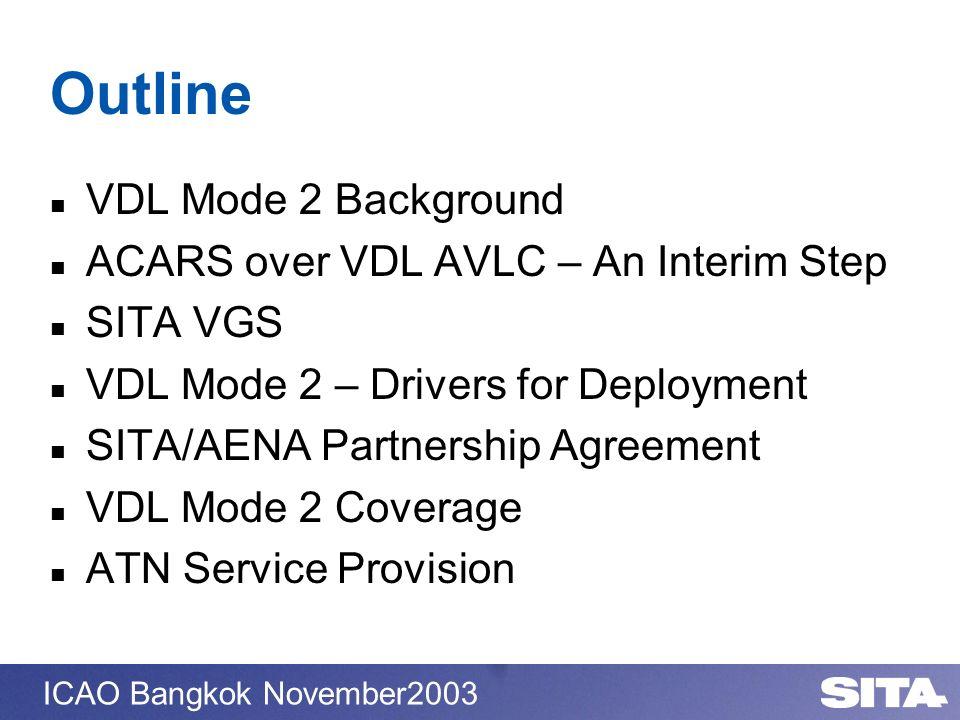 Outline VDL Mode 2 Background ACARS over VDL AVLC – An Interim Step