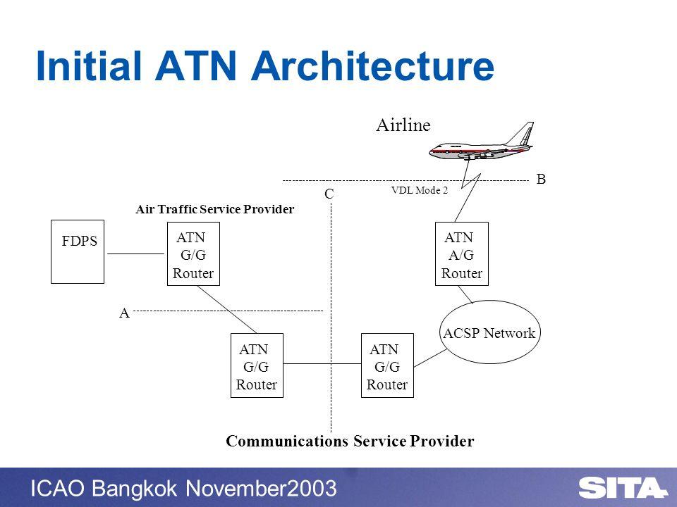 Initial ATN Architecture