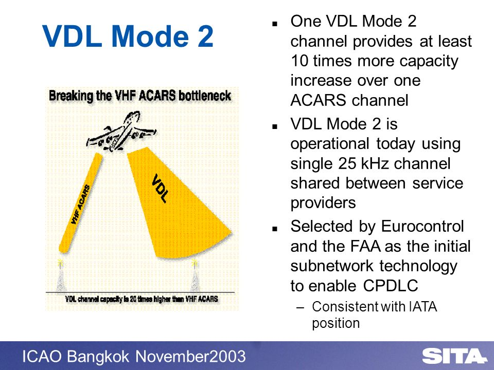 VDL Mode 2One VDL Mode 2 channel provides at least 10 times more capacity increase over one ACARS channel.