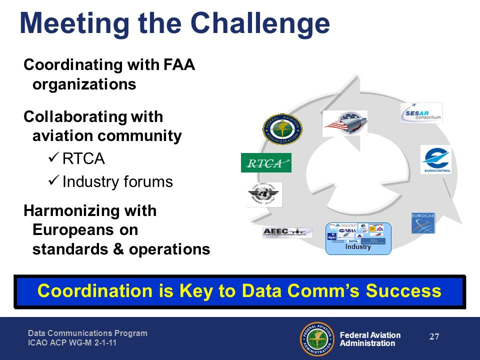 Coordination is Key to Data Comm's Success