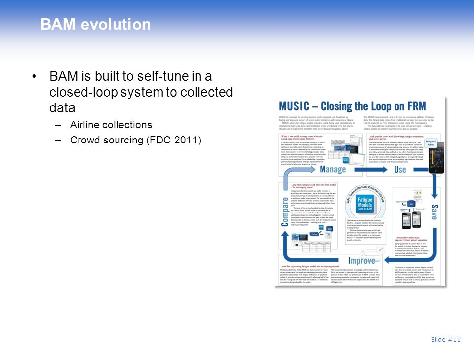 BAM evolution BAM is built to self-tune in a closed-loop system to collected data. Airline collections.