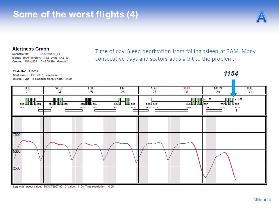Some of the worst flights (4)