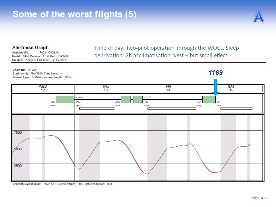 Some of the worst flights (5)