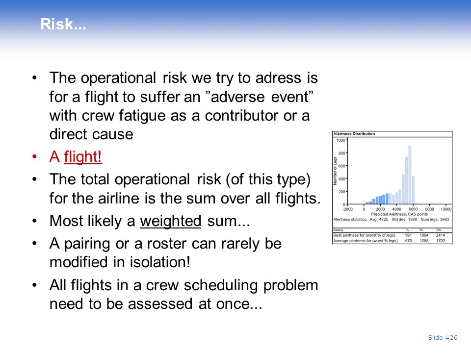 Risk... The operational risk we try to adress is for a flight to suffer an adverse event with crew fatigue as a contributor or a direct cause.