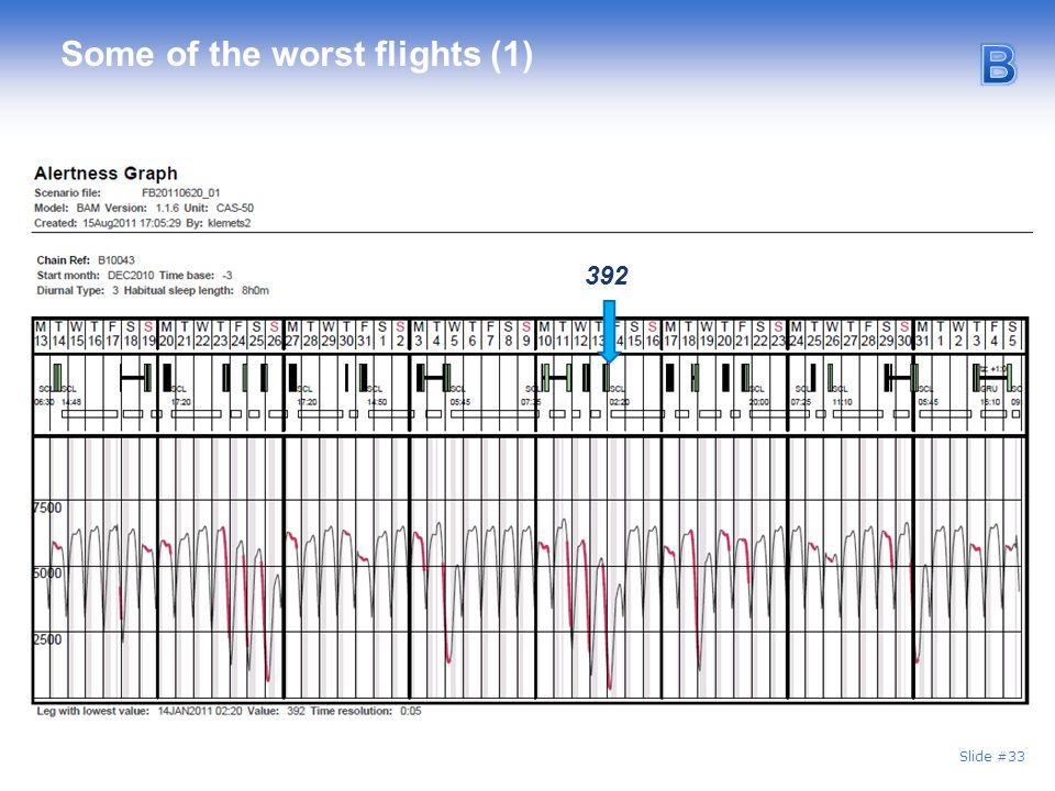 Some of the worst flights (1)