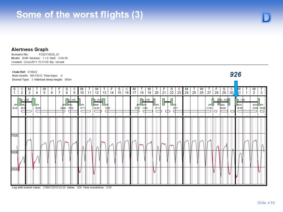 Some of the worst flights (3)