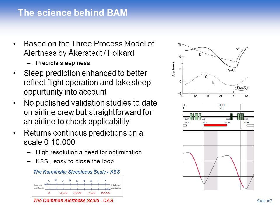 The science behind BAM Based on the Three Process Model of Alertness by Åkerstedt / Folkard. Predicts sleepiness.