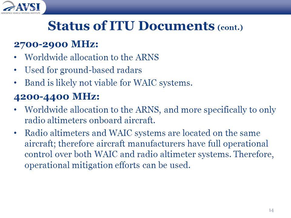 Status of ITU Documents (cont.)