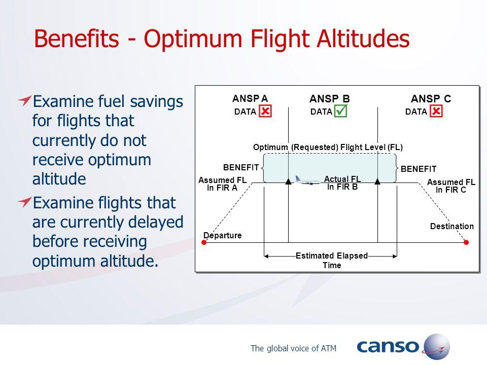 Benefits - Optimum Flight Altitudes