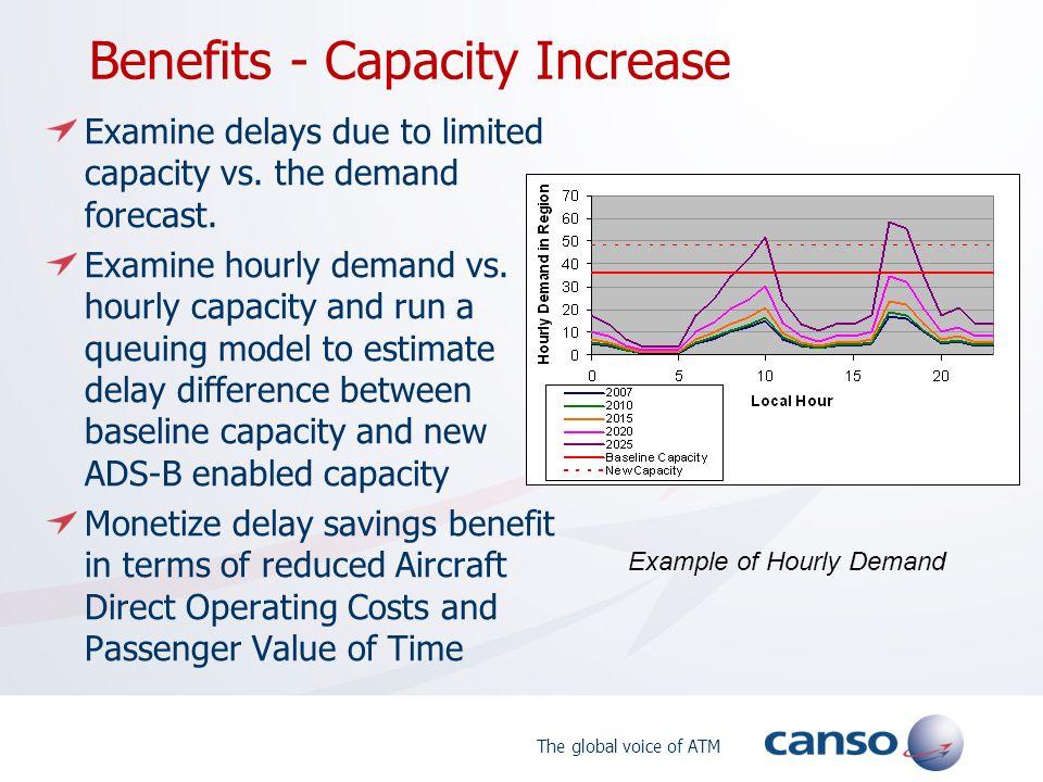 Benefits - Capacity Increase