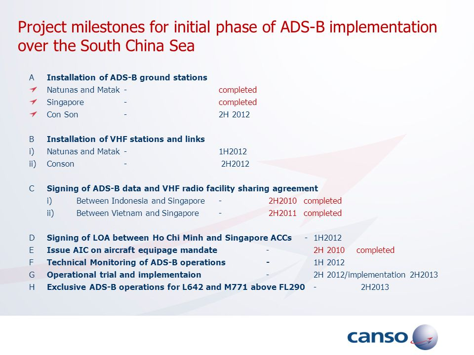 Project milestones for initial phase of ADS-B implementation over the South China Sea