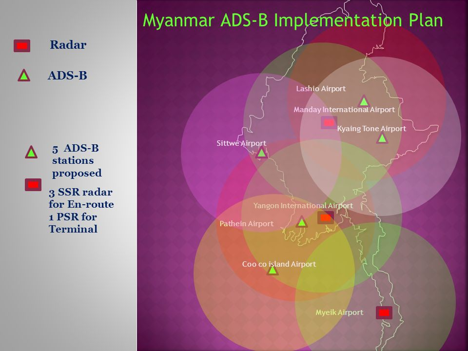 Myanmar ADS-B Implementation Plan