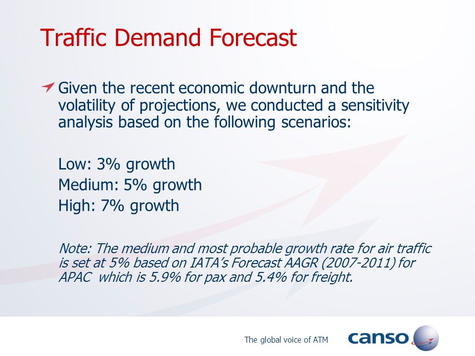 Traffic Demand Forecast