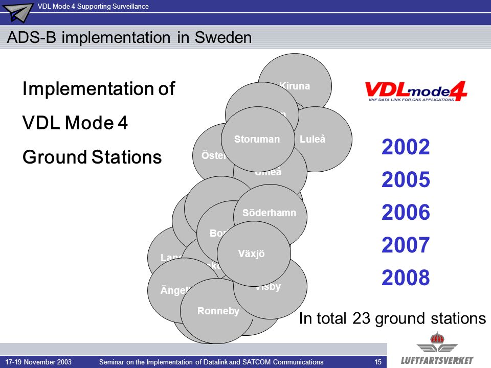 ADS-B implementation in Sweden