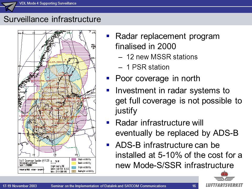 Surveillance infrastructure