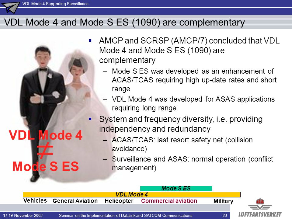 VDL Mode 4 and Mode S ES (1090) are complementary
