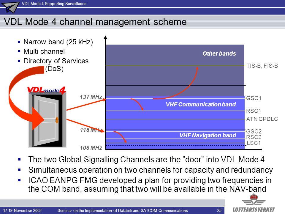 VDL Mode 4 channel management scheme