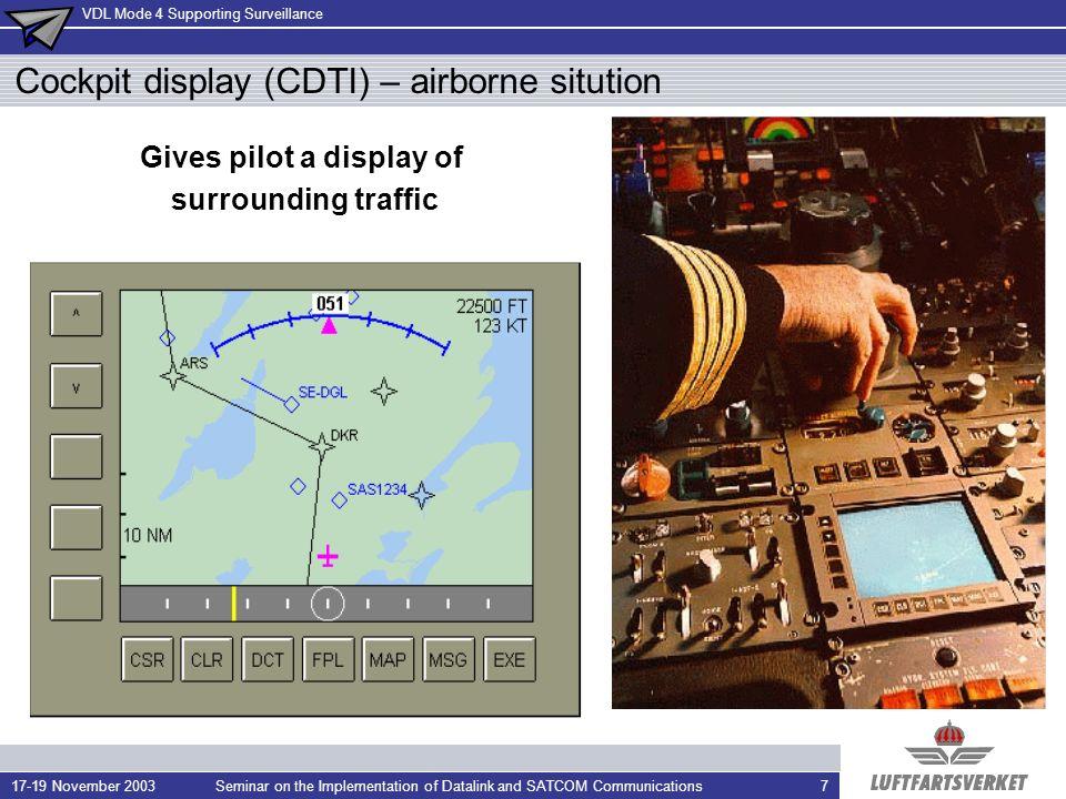 Cockpit display (CDTI) – airborne sitution