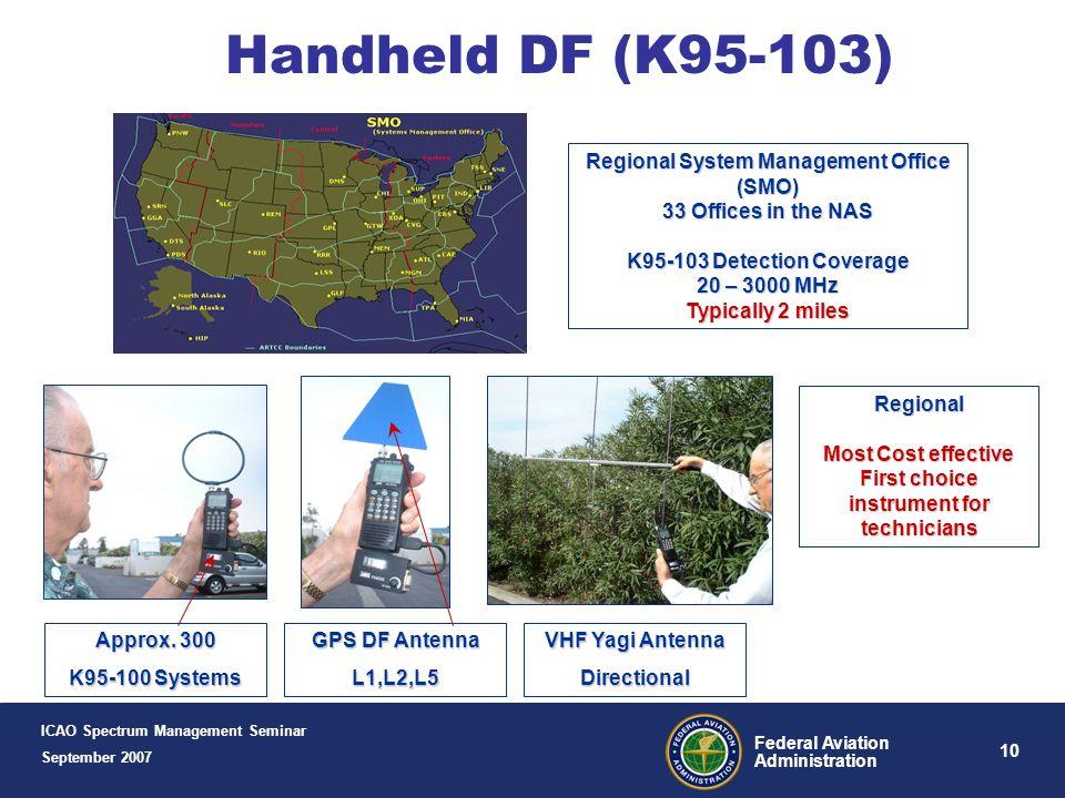 Handheld DF (K95-103) Regional