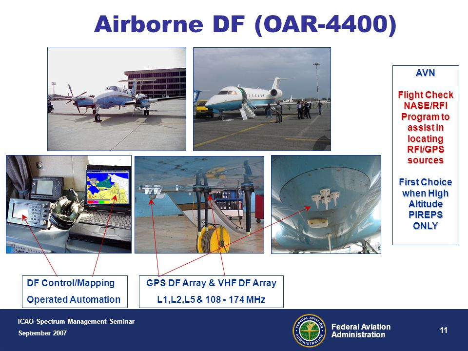 Airborne DF (OAR-4400) DF Control/Mapping Operated Automation