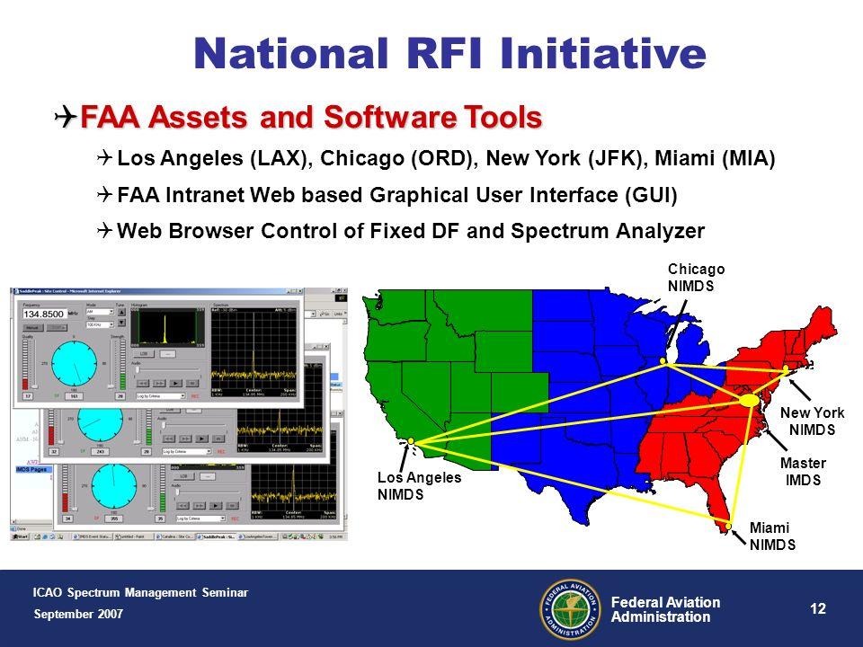 National RFI Initiative