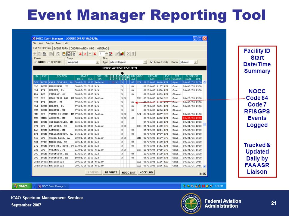 Event Manager Reporting Tool