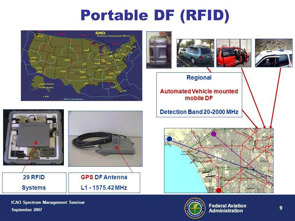 Automated Vehicle mounted mobile DF