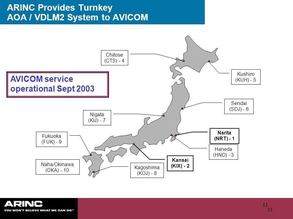 ARINC Provides Turnkey AOA / VDLM2 System to AVICOM