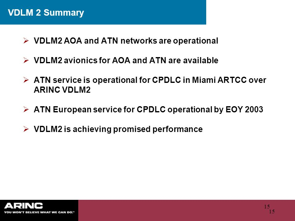 VDLM 2 Summary VDLM2 AOA and ATN networks are operational
