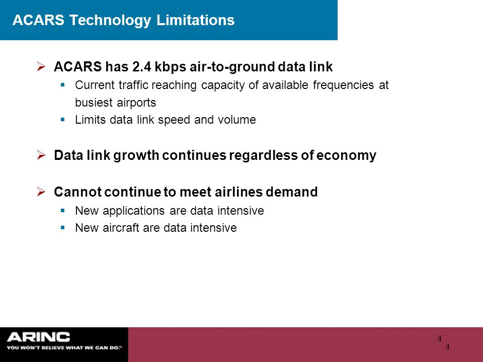 ACARS Technology Limitations