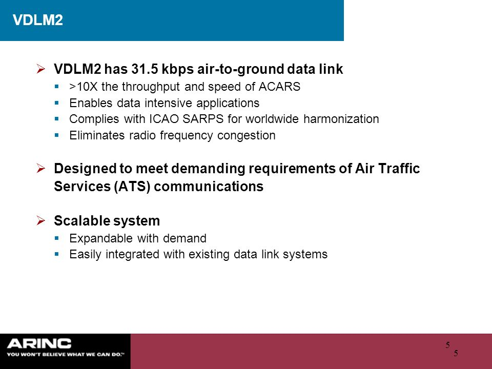 VDLM2 VDLM2 has 31.5 kbps air-to-ground data link